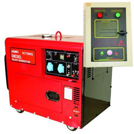 generator de curent diesel.